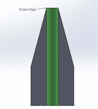 cross-section-sharp-edge-figure-5