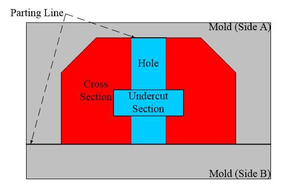 3D Silicone Diagram 1
