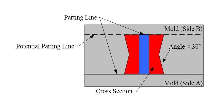 3D Silicone Diagram 2